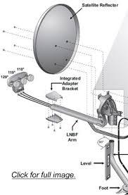 dish network wiring diagrams facbooik com Satellite Dish Wiring Diagram dish network wiring diagrams facbooik winegard satellite dish wiring diagrams