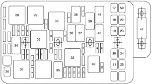 gmc acadia fuse box diagram image wiring similiar 2007 saturn aura radio fuse location keywords on 2008 gmc acadia fuse box diagram