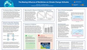 literature review poster report writing on global warming essay imperialdesignstudio imperialdesignstudio literature review on global warming page citations in an essay