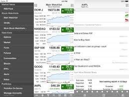 Stock Futures Quotes Extraordinary Stock Master Interactive Stocks Charts Realtime Stock Market