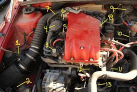 l engine diagram location of sensors main components vw 2 0l engine diagram location of sensors main components vw forum volkswagen forum