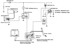 accel dual point distributor wiring diagram wiring diagram for you accel dual point distributor wiring diagram wiring diagram perf ce accel dual point distributor wiring diagram