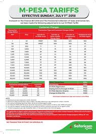 Mpesa Rates Safaricom Mpesa Charges And Tariffs