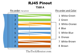 rj45 schematic wiring diagram all wiring diagram wiring diagram rj45 trusted wiring diagram online hdmi wiring schematic rj45 schematic wiring diagram