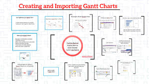 Charts In Prezi How To Make A Gantt Chart By Yaritza Bernal On Prezi