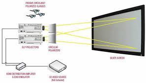 similiar projection screen diagram keywords 3d glasses for cinema cinema 3d glasses ray lite optical