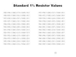 Standard 1 Resistor Values Chart Standard Resistor Values Youtube