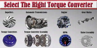 Torque Converter Selection Chart How To Select The Right Torque Converter W Pics Video 2016