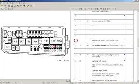 1999 saab 9 3 fuse diagram 1999 wiring diagrams