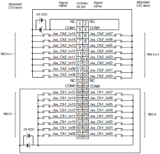 omron plc wiring diagram wiring diagrams and schematics omron plc wiring diagram juanribon further information of level switches omron automation