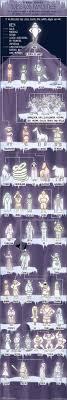 Get Tangled In These Mythical God Family Trees Mental Floss