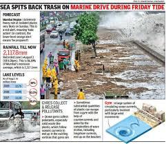 Mumbai Rains Weather Bureau Issues Red Alert For Mumbai
