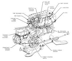 saturn engine diagram wiring diagrams online