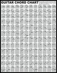 Guitar Chords Poster Accomplice Music