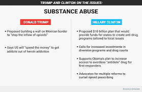 clinton and trump on opioid drug addiction and treatment issue substance abuse graphic