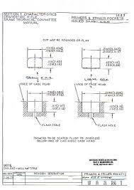 Rifle Primer Comparison Chart Winchester Large Pistol Primers Gunsandammo