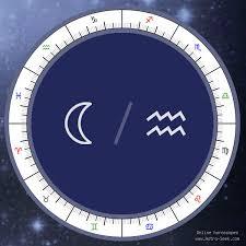 Nirayana Birth Chart Moon In Aquarius Meaning Natal Birth Chart Moon Astrology