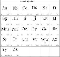 How To Learn French Alphabet For Free Good Wood Joints Pdf