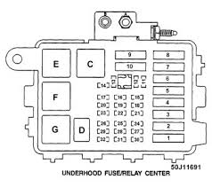 fuse box diagram my truck is a v8 two wheel drive automatic with 1994 chevy caprice fuse diagram at 93 Chevy Caprice Fuse Box