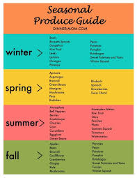 season al seasonal produce guide printable chart the dinner mom