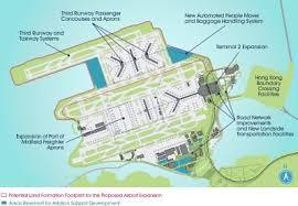 Career Path Development Plan A3d50676327