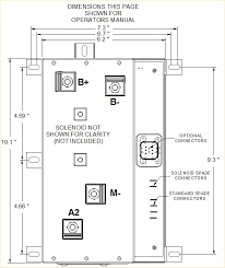 alltrax spm products page spm plug brake dimensions