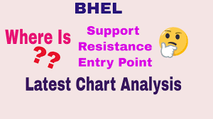 Bhel Latest Chart Analysis Support Resistance Target Trade Talk