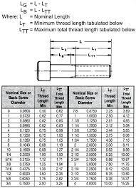 Body Length Size Chart Machine Screw Sizes Inforesepkuliner Co
