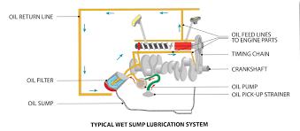 Loop wiring diagram instrumentation pdf somurichcom, Oil diagram pdf ...