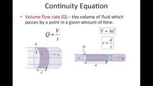 fluid flow continuity equation