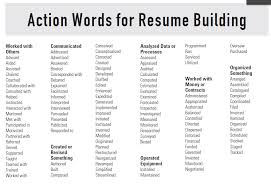 Strong Action Verbs For Resumes Depict Magnificent Resume Building