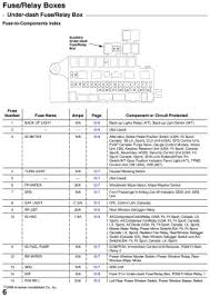 repair guides fuse relay boxes (2008) fuse relay boxes (2008) 1 honda accord fuse box diagram 2007 click image to see an enlarged view