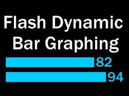 Actionscript 3 0 Tutorial Php Mysql Bar Graph Dynamic Basics In Flash Cs3 Cs4 Cs5