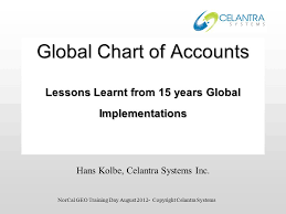 Global Chart Of Accounts Lessons Learnt From 15 Years Global