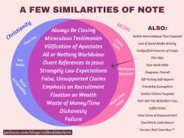 Buddhism And Christianity Venn Diagram An Overlapping Venn Diagram Christianity And Multi Level Marketing