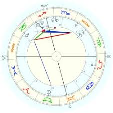 Chris Evans Birth Chart Chris Evans Birth Chart Horoscope