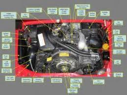 porsche cayenne engine diagram porsche engine image for porsche cayenne engine diagram porsche engine image for user