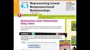 Relationship Progression Chart Adv Lesson 4 1 Representing Linear Non Proportional