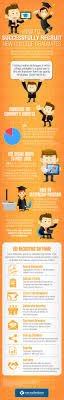 how to successfully recruit new college graduates infographic how to recruit new college graduates infographic com