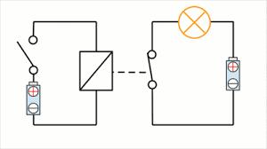 relay homofaciens simple relay control circuit