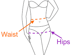 Hip Measurement Chart Us Skirt Size