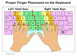 Keyboard Finger Position Chart Proper Finger Placement For Keyboarding Computer Lessons