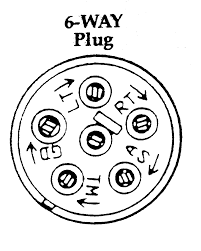 Trailer and towed light hookups with 6 pin connector wiring diagram