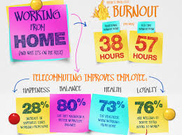work home business hours image. Stay At Home With The Kids While Making Money Your Own Online Business Work Hours Image