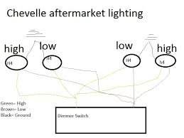3 prong headlight switch wiring diagram www albumartinspiration com 3 Prong Headlight Switch Wiring Diagram 3 prong headlight switch wiring diagram 69 chevelle bulbs on all four lights with halo rings Basic Headlight Wiring Diagram