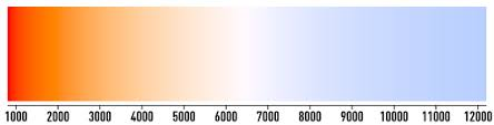 Kelvin To Nm Chart Color Temperature Wikipedia