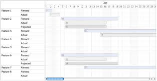 Jquery Gantt Chart Jquery Gantt Chart Plugin To Display Planning Chart And