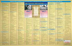 Buy The Constitution Of India Brief Book Online At Low