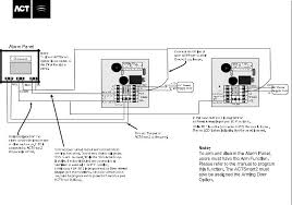 act actsmart 2 product range user manual pdf page 3 actsmart alarm panel wiring diagram