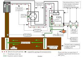 breaker box wiring diagram wiring diagram and hernes wiring diagram circuit breaker auto schematic